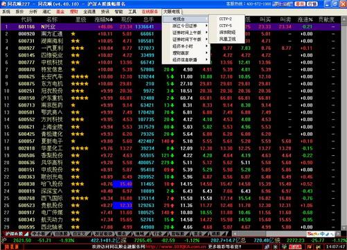 12早8点:三大因素决定春节前最后三交易日涨跌